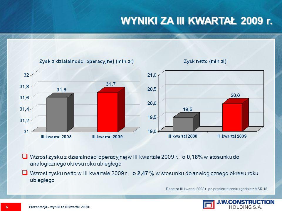 Prezentacja – wyniki za III kwartał 2009r.
