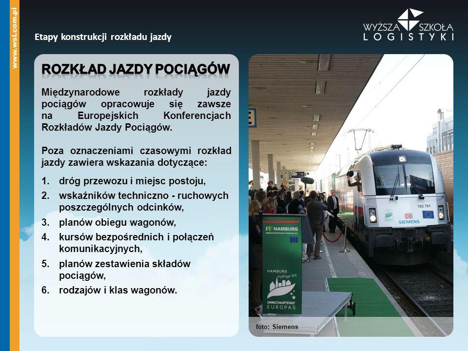 Rozkład jazdy pociągów