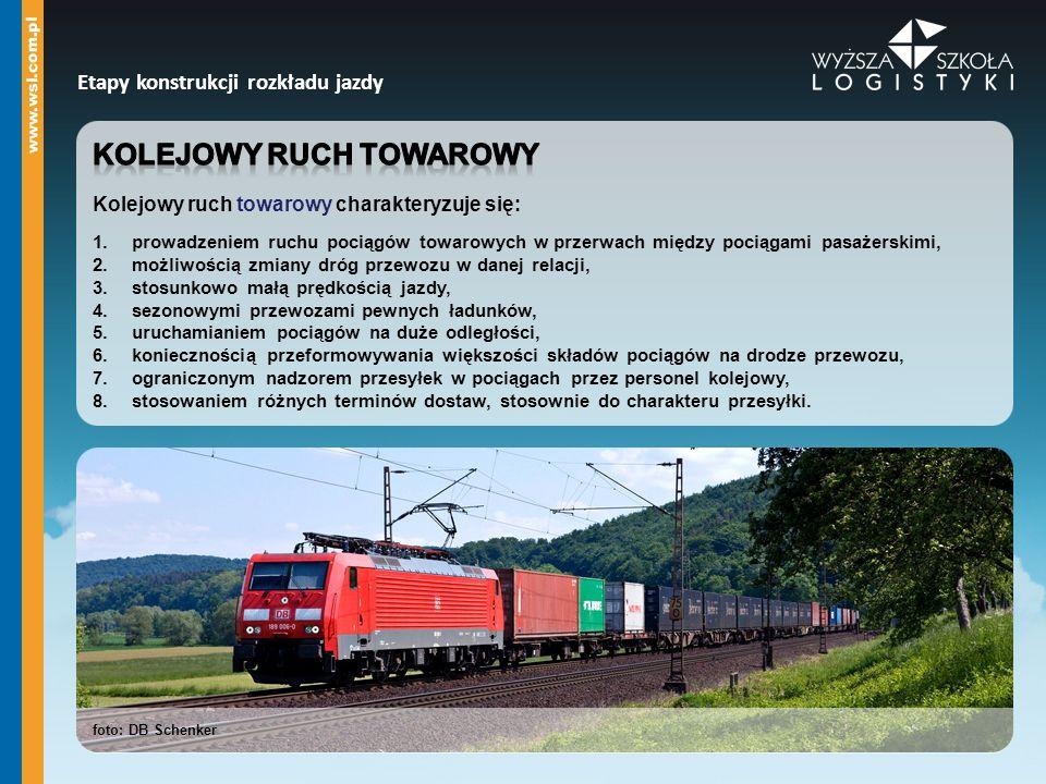 Kolejowy ruch towarowy