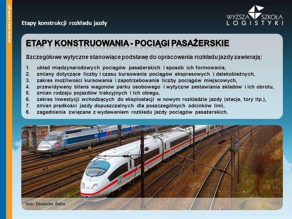 Etapy konstruowania - pociągi pasażerskie