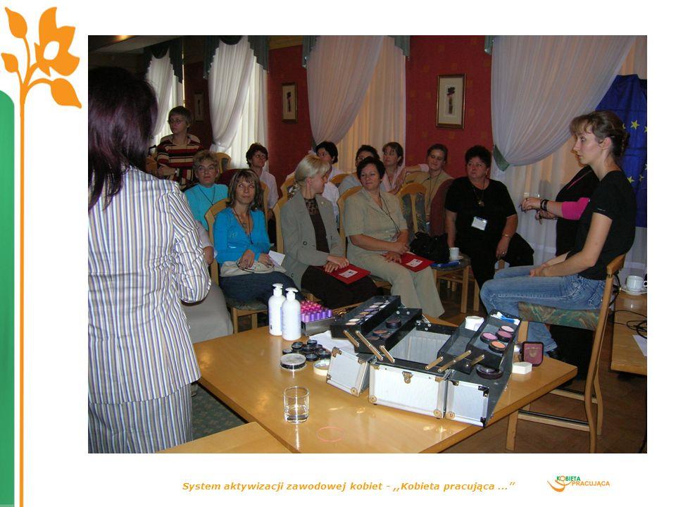 System aktywizacji zawodowej kobiet - ,,Kobieta pracująca ...''
