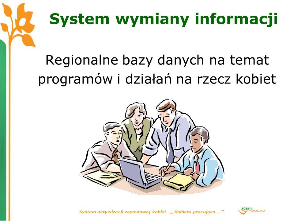 System wymiany informacji