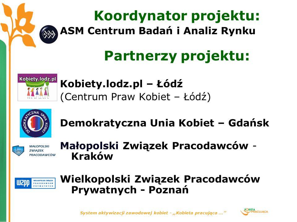 Koordynator projektu: Partnerzy projektu: