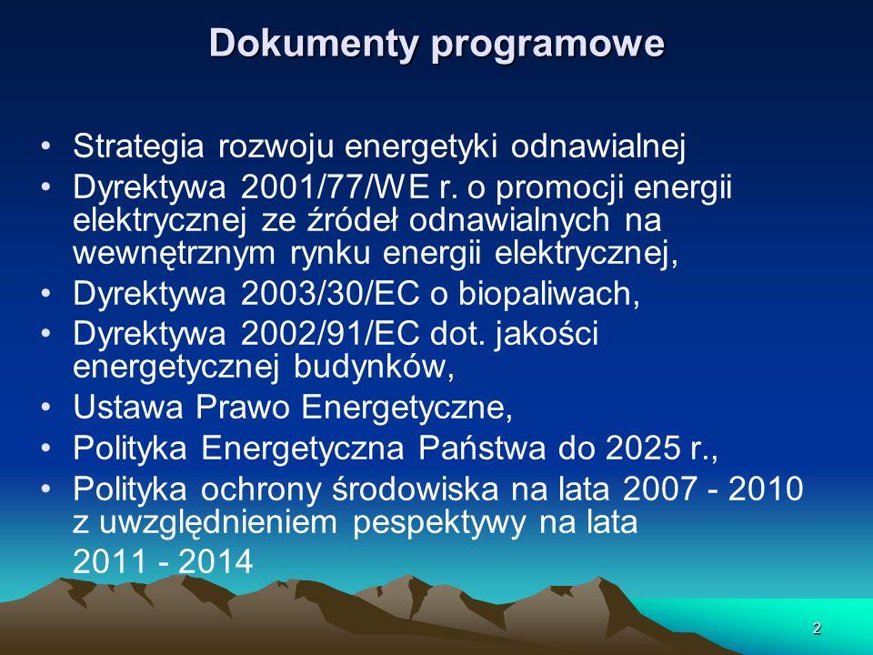 Dokumenty programowe Strategia rozwoju energetyki odnawialnej