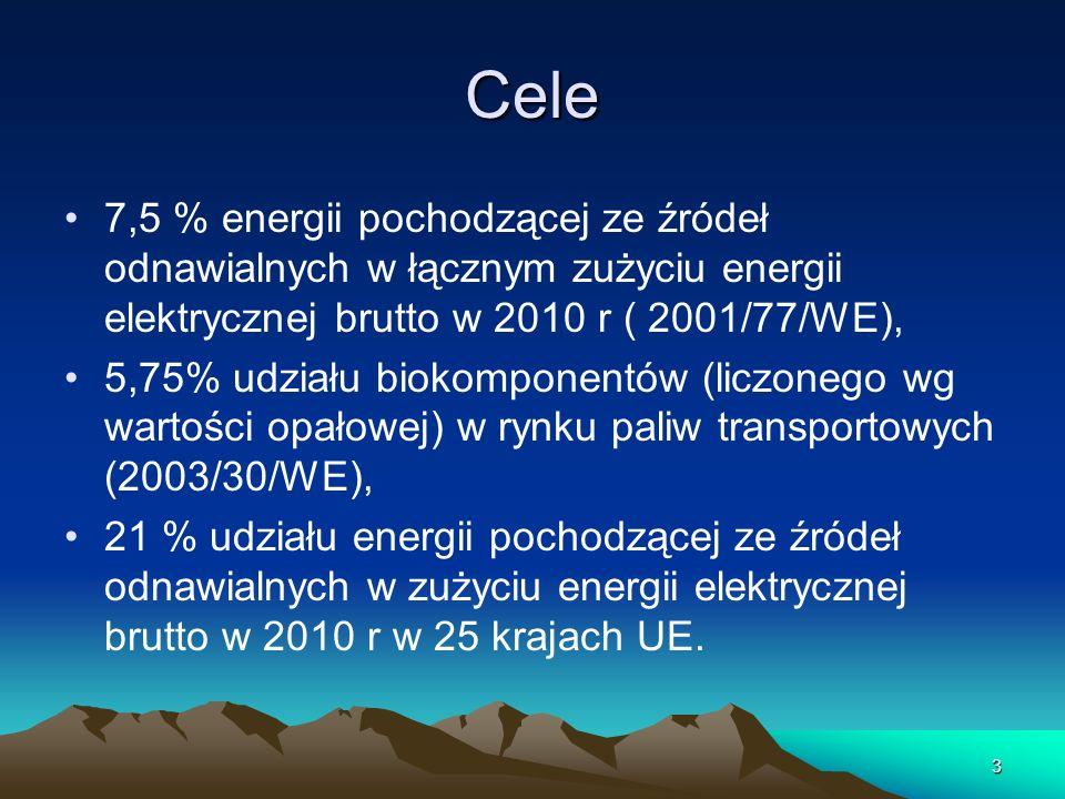 Cele 7,5 % energii pochodzącej ze źródeł odnawialnych w łącznym zużyciu energii elektrycznej brutto w 2010 r ( 2001/77/WE),