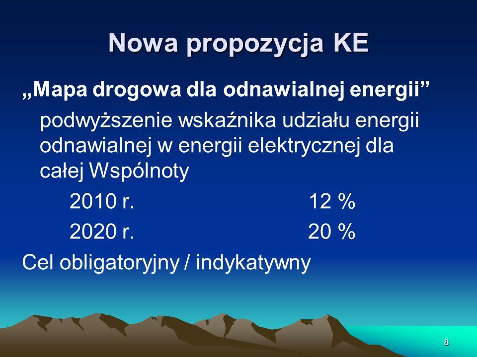 """Nowa propozycja KE """"Mapa drogowa dla odnawialnej energii"""