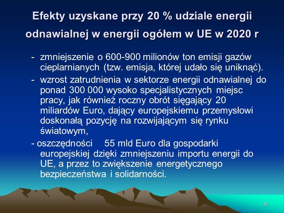 Efekty uzyskane przy 20 % udziale energii odnawialnej w energii ogółem w UE w 2020 r