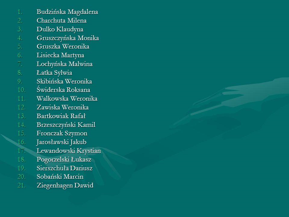 Budzińska Magdalena Charchuta Milena. Dulko Klaudyna. Gruszczyńska Monika. Gruszka Weronika. Lisiecka Martyna.
