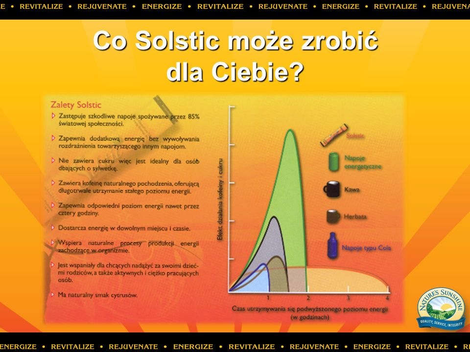 Co Solstic może zrobić dla Ciebie