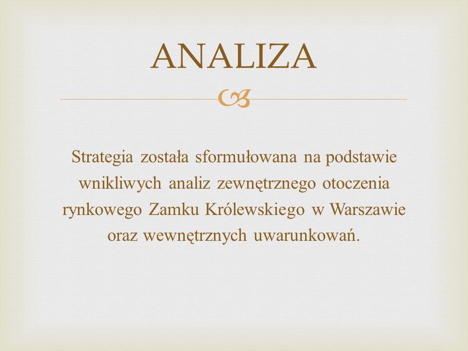ANALIZA Strategia została sformułowana na podstawie