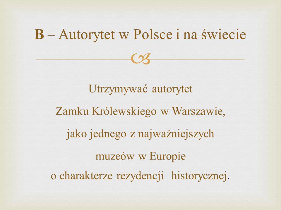 B – Autorytet w Polsce i na świecie
