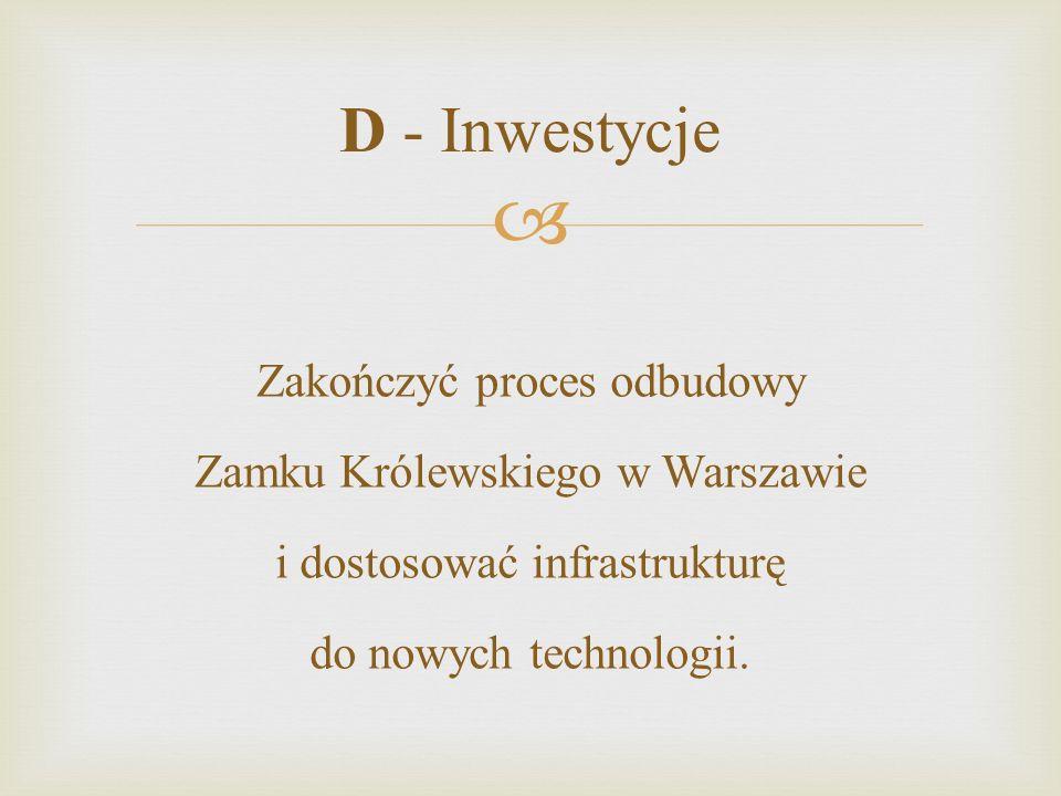 D - Inwestycje Zakończyć proces odbudowy Zamku Królewskiego w Warszawie i dostosować infrastrukturę do nowych technologii.