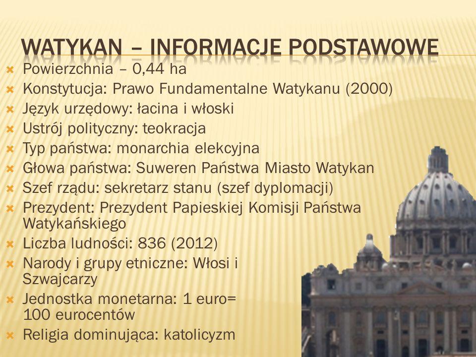 Watykan – informacje podstawowe