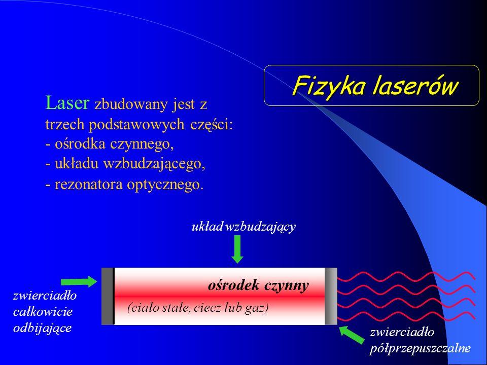 Fizyka laserów Laser zbudowany jest z trzech podstawowych części:
