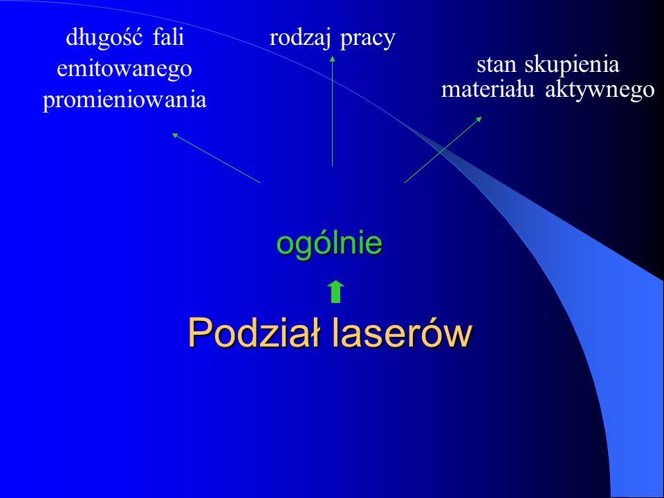 Podział laserów ogólnie długość fali emitowanego promieniowania