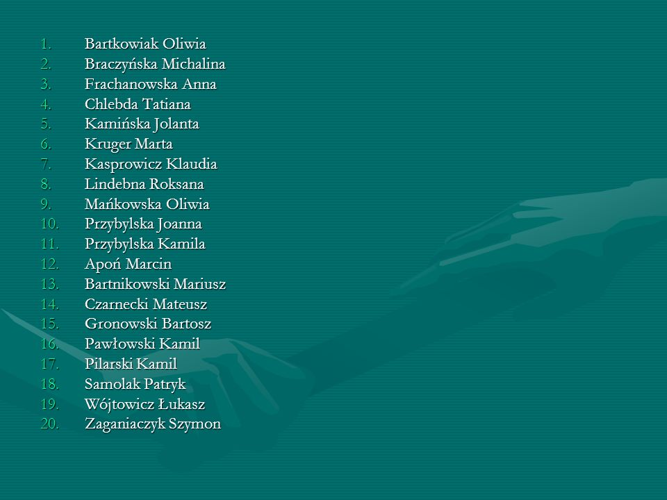 Bartkowiak Oliwia Braczyńska Michalina. Frachanowska Anna. Chlebda Tatiana. Kamińska Jolanta. Kruger Marta.