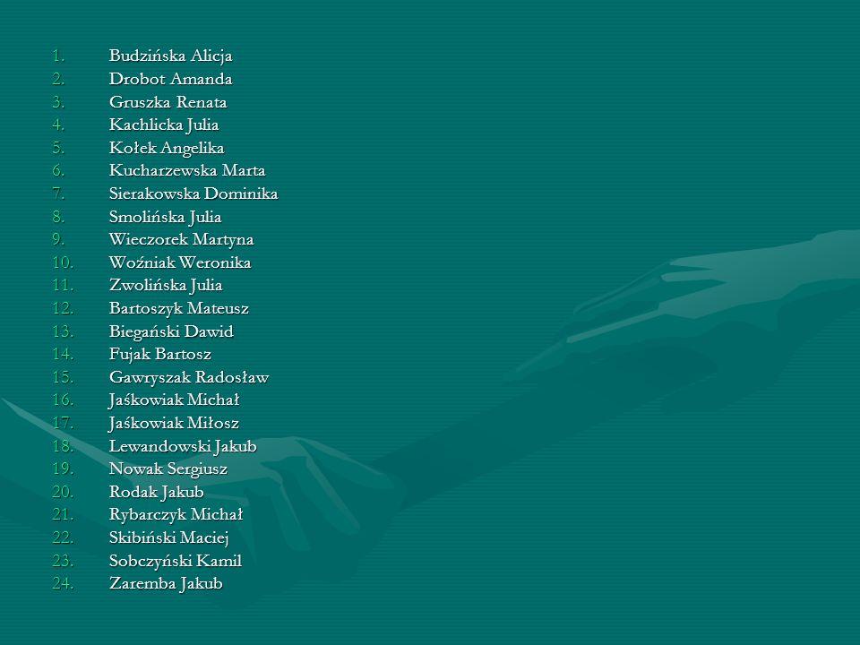 Budzińska Alicja Drobot Amanda. Gruszka Renata. Kachlicka Julia. Kołek Angelika. Kucharzewska Marta.