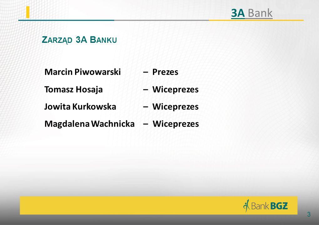 3A Bank Marcin Piwowarski – Prezes Tomasz Hosaja – Wiceprezes
