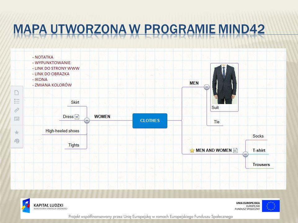 Mapa utworzona w programie Mind42