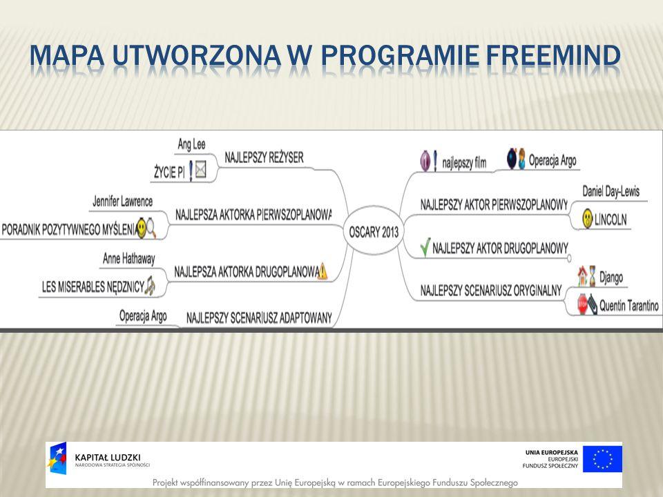 Mapa utworzona w programie freeMind