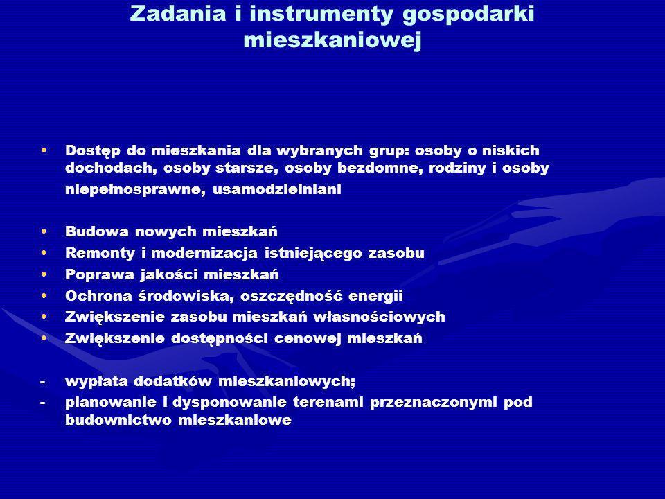 Zadania i instrumenty gospodarki mieszkaniowej