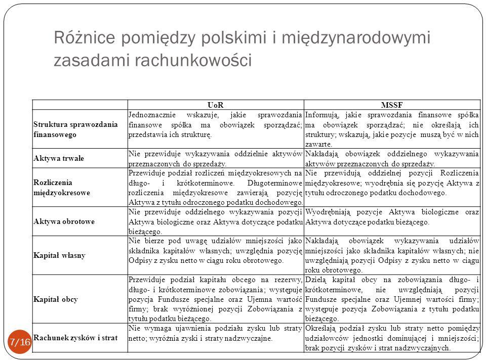 Różnice pomiędzy polskimi i międzynarodowymi zasadami rachunkowości