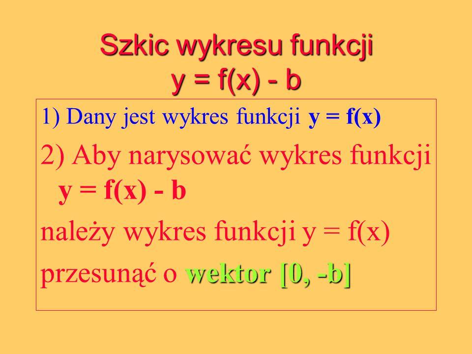 Szkic wykresu funkcji y = f(x) - b