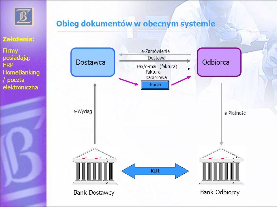 Obieg dokumentów w obecnym systemie