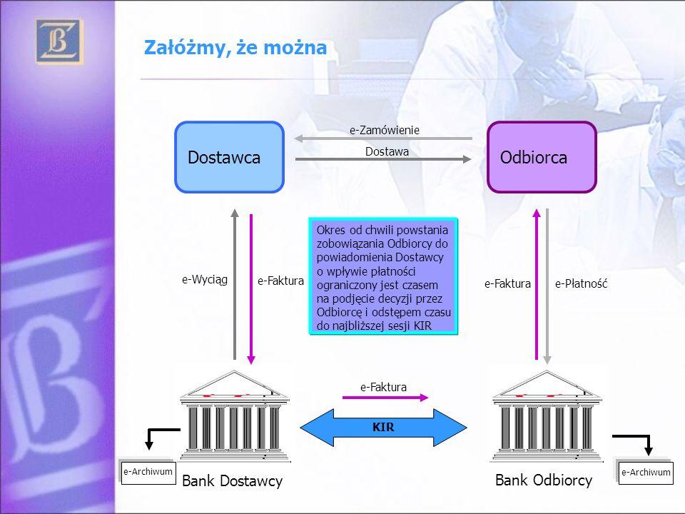 Załóżmy, że można Dostawca Odbiorca Bank Dostawcy Bank Odbiorcy