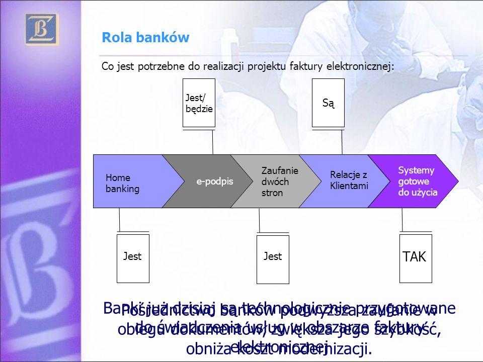 Rola banków Co jest potrzebne do realizacji projektu faktury elektronicznej: Jest/ będzie. Są. Zaufanie dwóch stron.