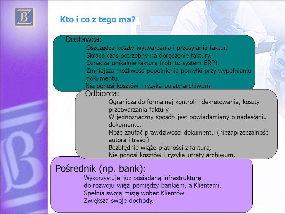 Pośrednik (np. bank): Kto i co z tego ma Dostawca: Odbiorca: