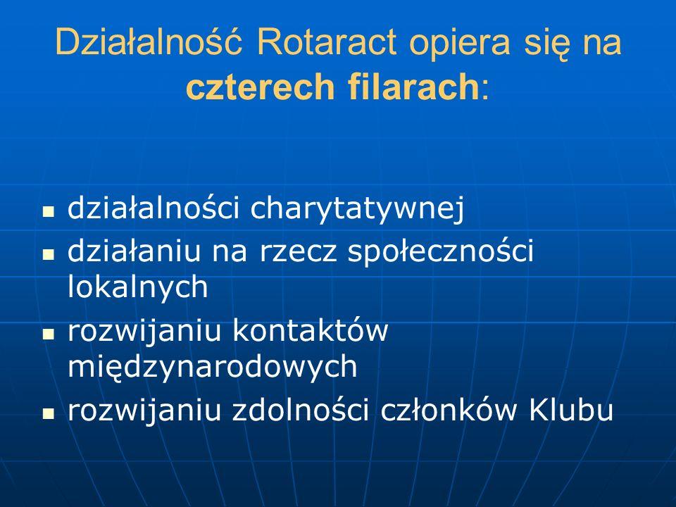Działalność Rotaract opiera się na czterech filarach: