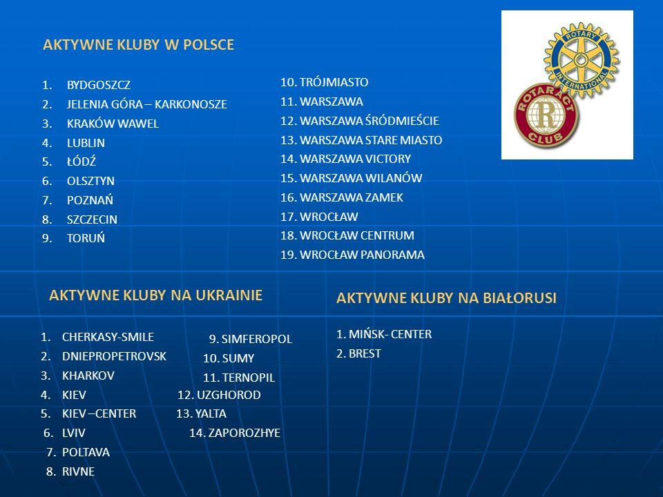 AKTYWNE KLUBY NA UKRAINIE
