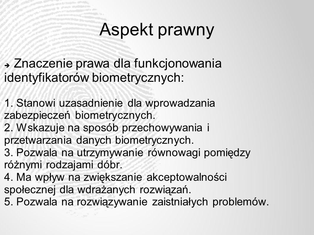 Aspekt prawny Znaczenie prawa dla funkcjonowania identyfikatorów biometrycznych: