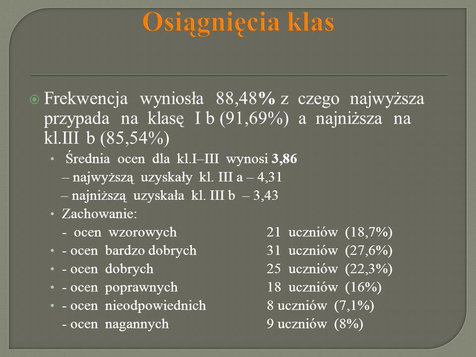 Osiągnięcia klas Frekwencja wyniosła 88,48% z czego najwyższa przypada na klasę I b (91,69%) a najniższa na kl.III b (85,54%)