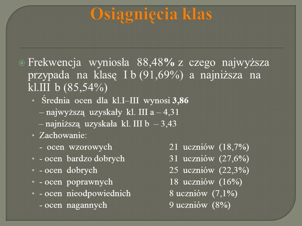 Osiągnięcia klasFrekwencja wyniosła 88,48% z czego najwyższa przypada na klasę I b (91,69%) a najniższa na kl.III b (85,54%)