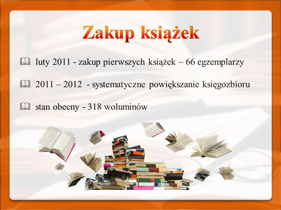 Zakup książek luty 2011 - zakup pierwszych książek – 66 egzemplarzy