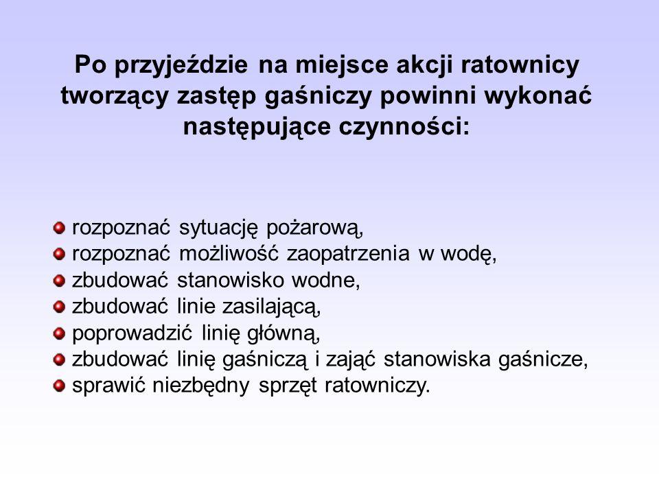 Po przyjeździe na miejsce akcji ratownicy tworzący zastęp gaśniczy powinni wykonać następujące czynności: