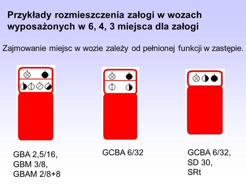 Przykłady rozmieszczenia załogi w wozach wyposażonych w 6, 4, 3 miejsca dla załogi