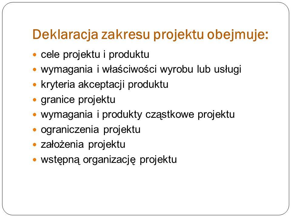 Deklaracja zakresu projektu obejmuje: