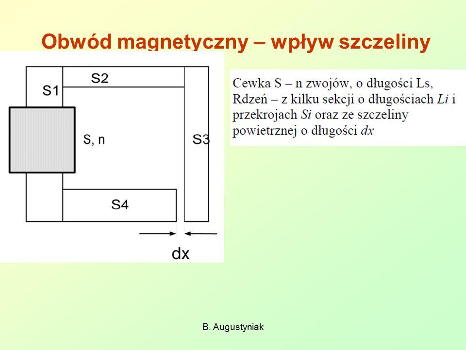 Obwód magnetyczny – wpływ szczeliny