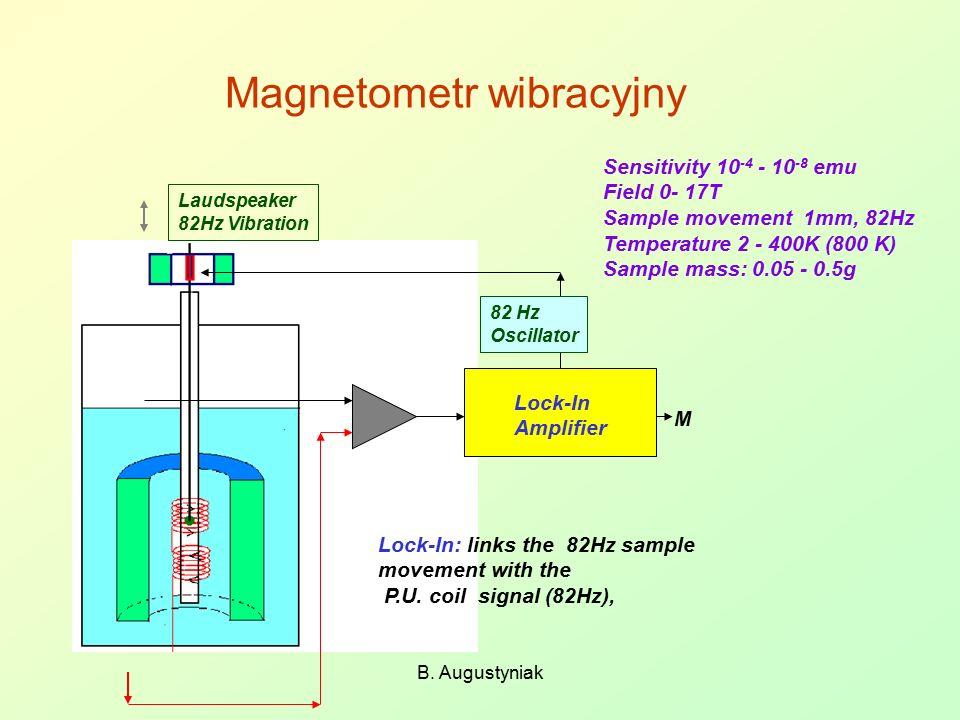 Magnetometr wibracyjny
