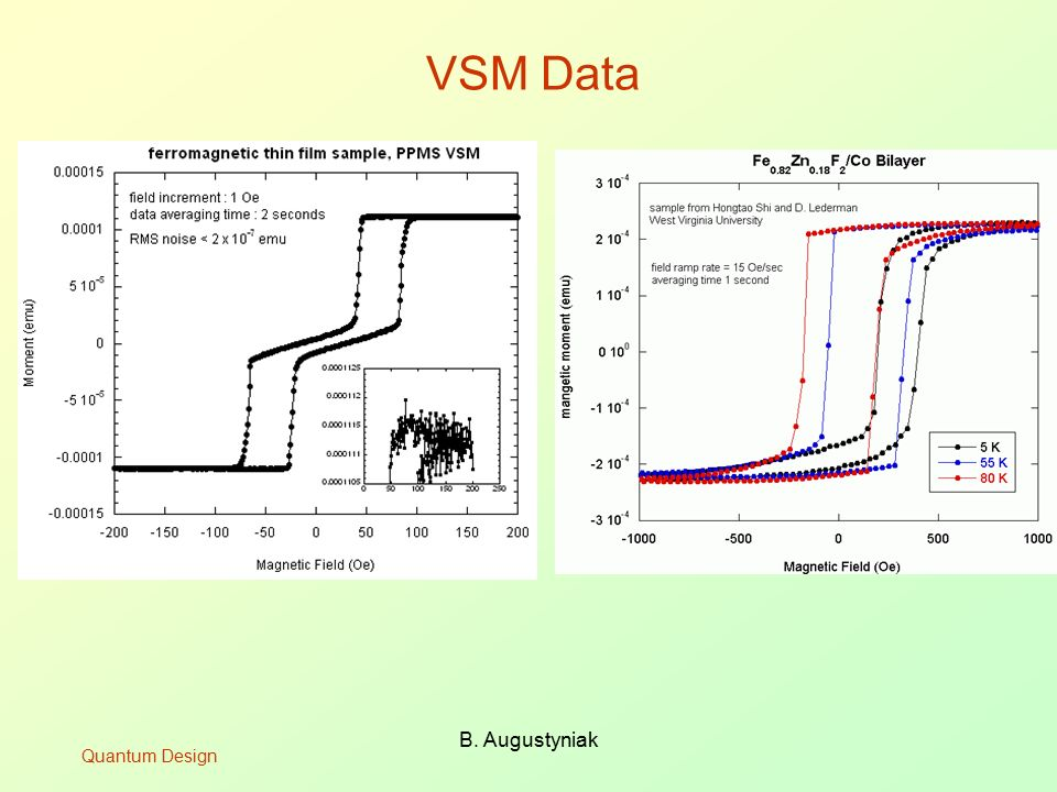 VSM Data B. Augustyniak Quantum Design