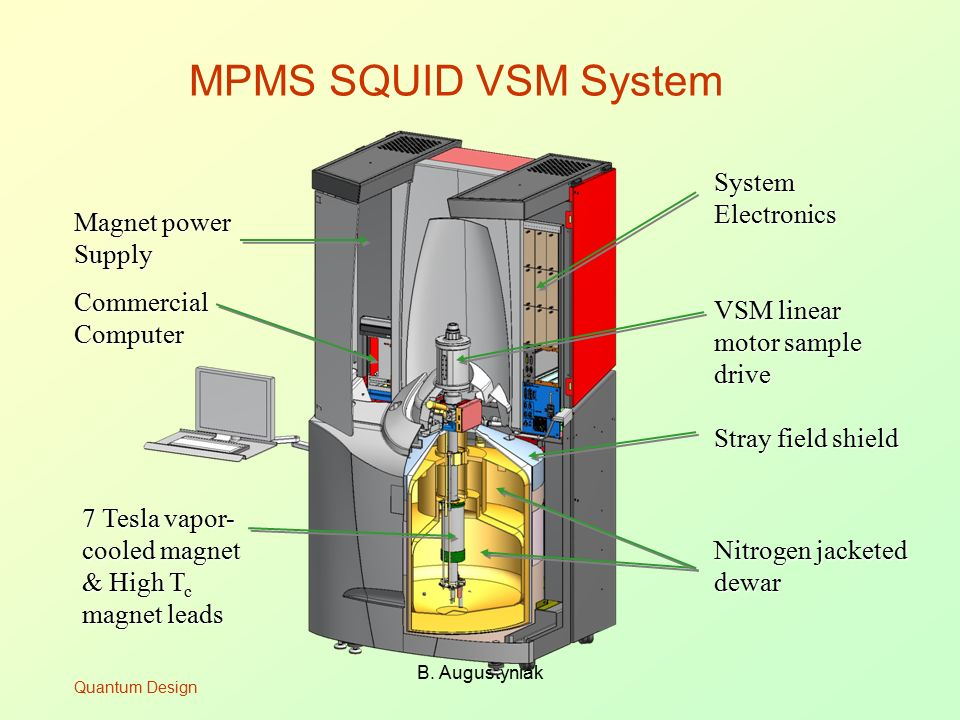 MPMS SQUID VSM System System Electronics Magnet power Supply