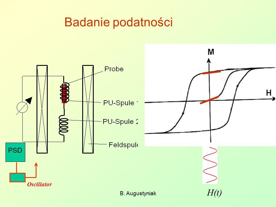 Badanie podatności PSD Oscillator H(t) B. Augustyniak