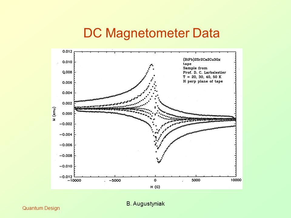 DC Magnetometer Data B. Augustyniak Quantum Design