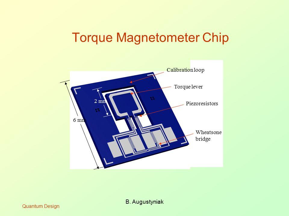 Torque Magnetometer Chip