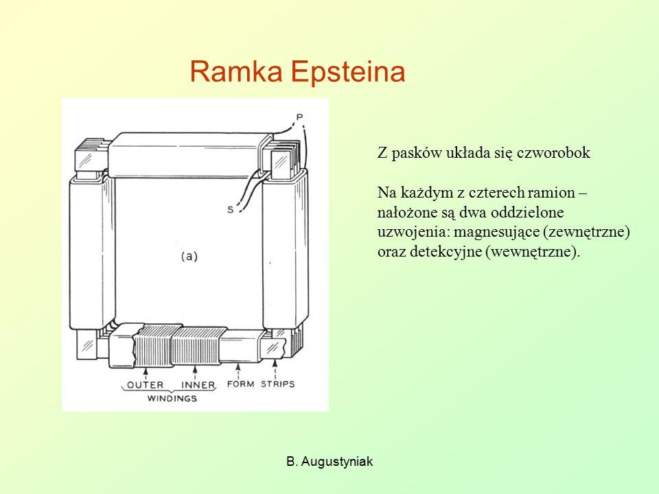 Ramka Epsteina Z pasków układa się czworobok