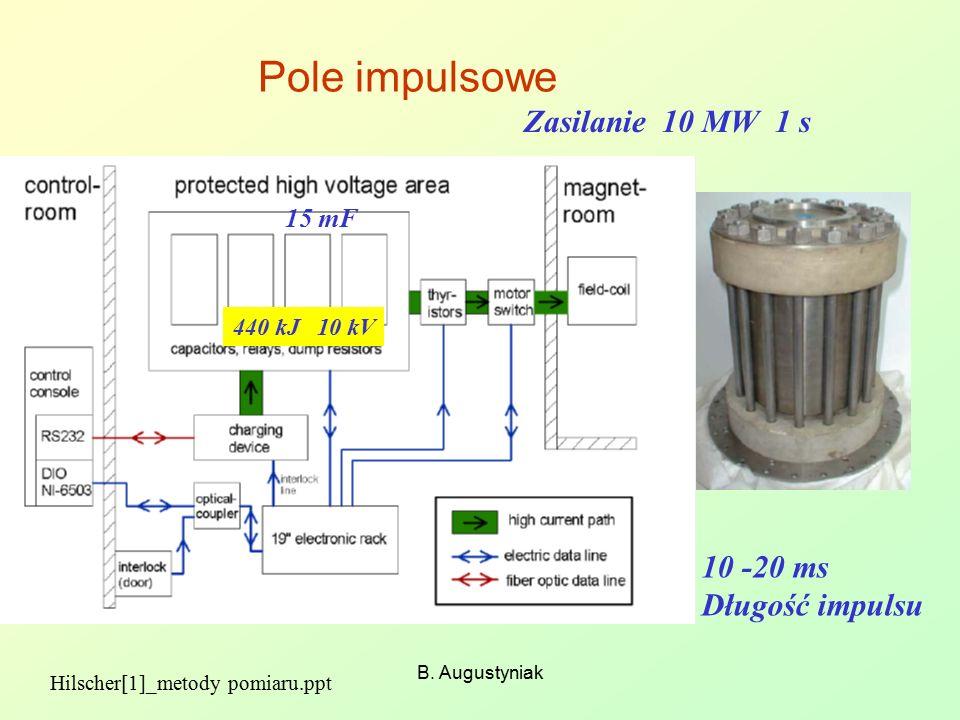 Pole impulsowe Zasilanie 10 MW 1 s 10 -20 ms Długość impulsu 15 mF