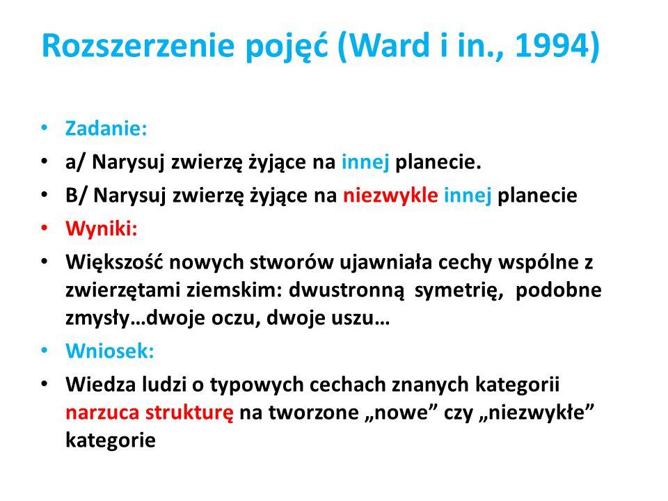 Rozszerzenie pojęć (Ward i in., 1994)